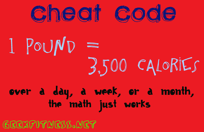 Fitness Cheat Code - Calories in a Pound